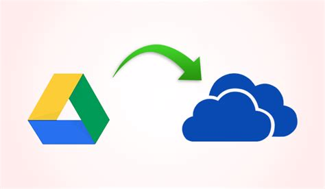 Transfer Files from Google Drive to OneDrive using Google