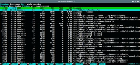 Sysdig - A Powerful System Monitoring and Troubleshooting