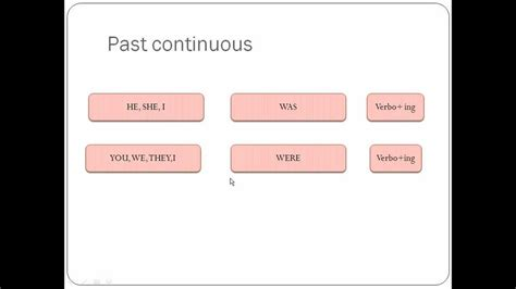 Curso Basico De Ingles - Past simple and past continuous