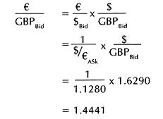 How to Calculate Cross and Forward Rate? | Exchange Rates